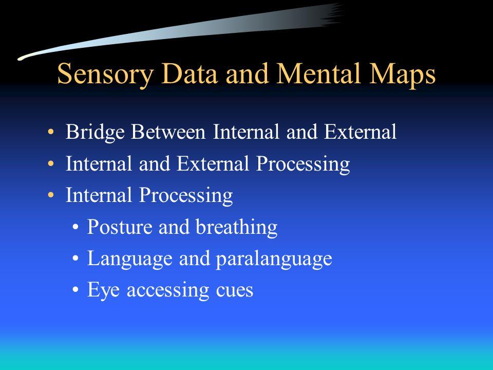 Sensory Data and Mental Maps Bridge Between Internal and External Internal and External Processing Internal Processing Posture and breathing Language