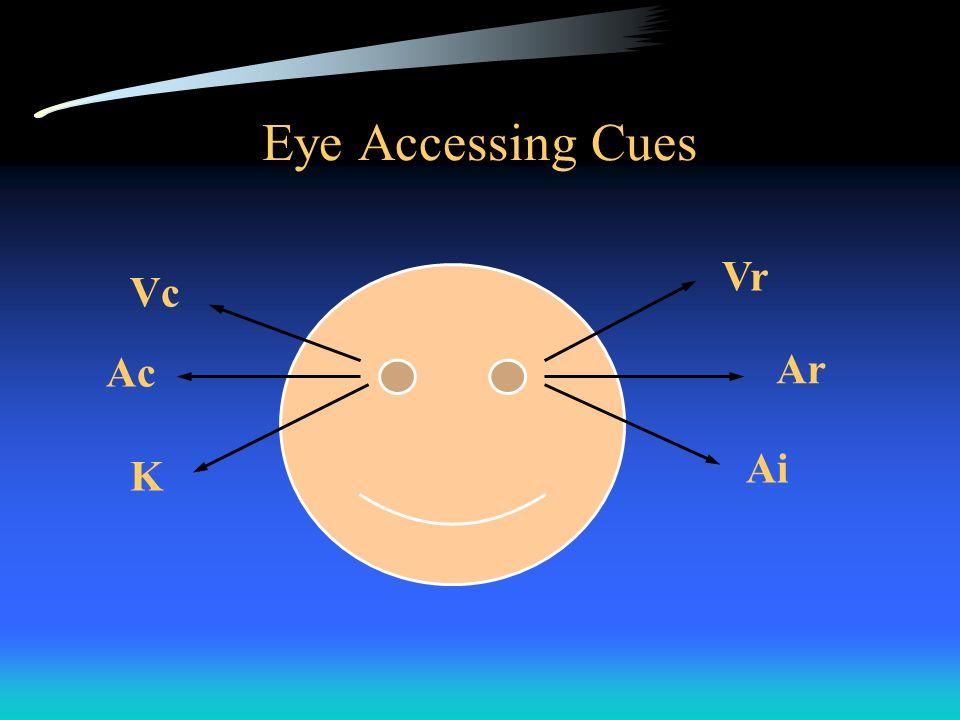Eye Accessing Cues Vr Ar Ai Vc Ac K