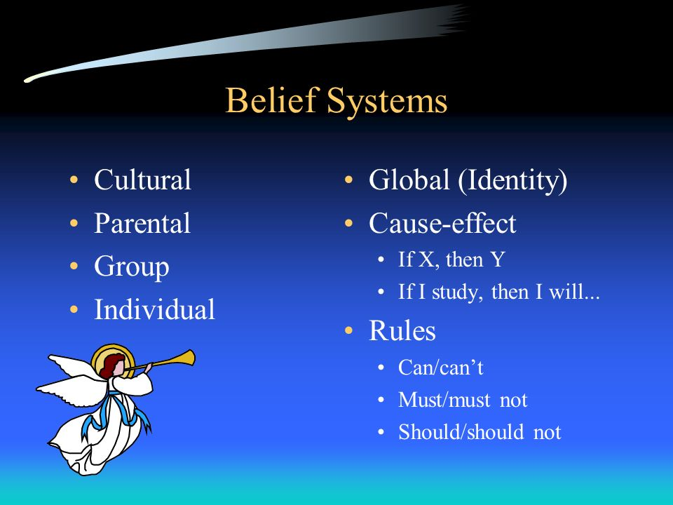 Belief Systems Cultural Parental Group Individual Global (Identity) Cause-effect If X, then Y If I study, then I will... Rules Can/cant Must/must not