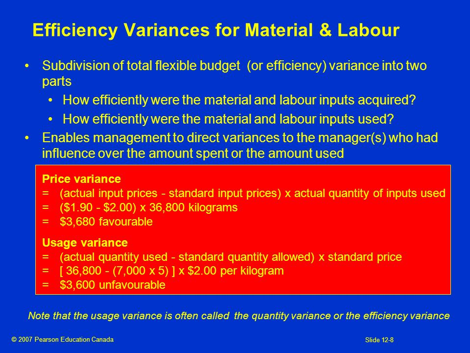 © 2007 Pearson Education Canada Slide 12-8 Efficiency Variances for Material & Labour Subdivision of total flexible budget (or efficiency) variance in