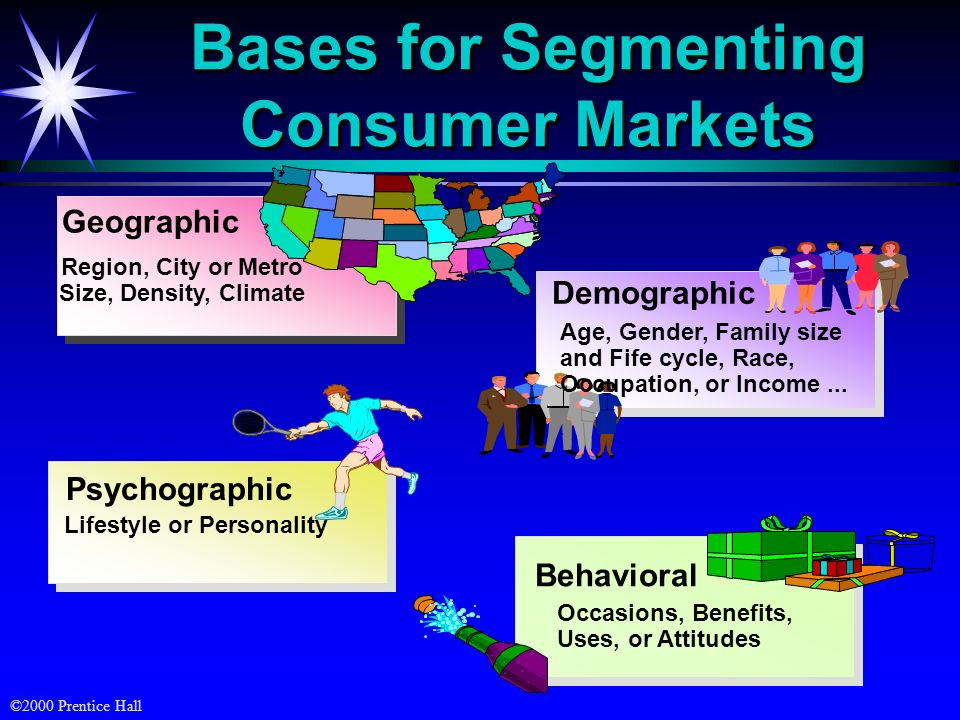 ©2000 Prentice Hall Bases for Segmenting Consumer Markets Occasions, Benefits, Uses, or Attitudes Behavioral Geographic Region, City or Metro Size, De