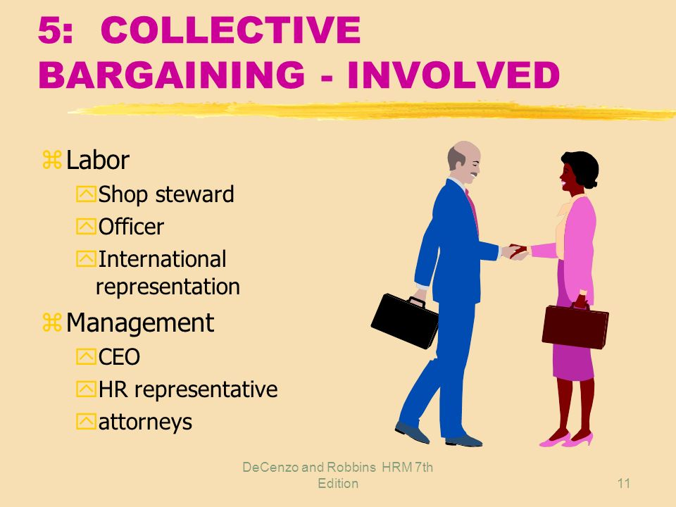 DeCenzo and Robbins HRM 7th Edition10 5: COLLECTIVE BARGAINING - INVOLVED z Labor z Management z Government yWatchdog z Financial institutions