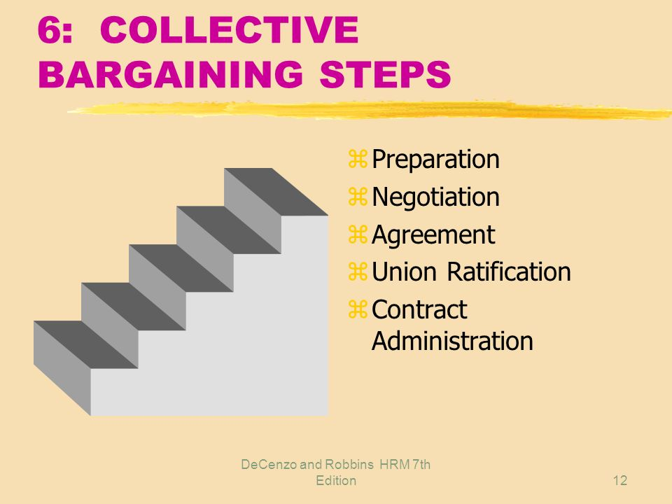 DeCenzo and Robbins HRM 7th Edition11 5: COLLECTIVE BARGAINING - INVOLVED zLabor yShop steward yOfficer yInternational representation zManagement yCEO yHR representative yattorneys