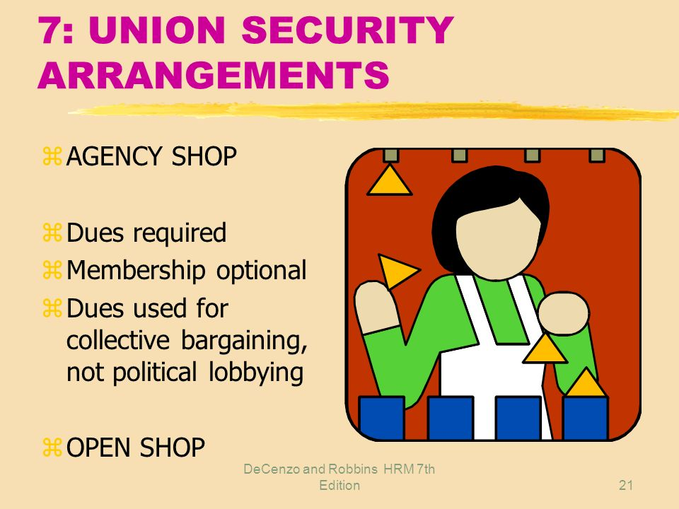 DeCenzo and Robbins HRM 7th Edition20 7: UNION SECURITY ARRANGEMENTS z UNION SHOP z Most powerful z Not allowed in right- to-work states z Required to join to continue to work
