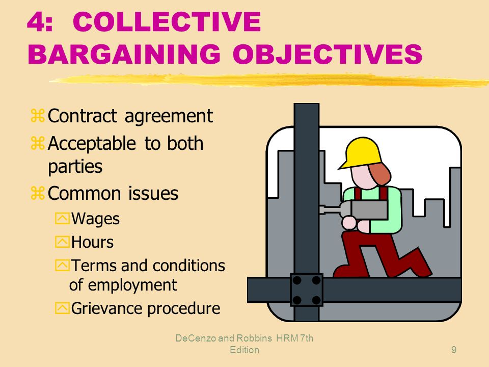 DeCenzo and Robbins HRM 7th Edition8 4: UNION ORGANIZING PROCESS zOrganizing campaign zAuthorization cards zRepresentation certification zCollective bargaining zRepresentation decertification