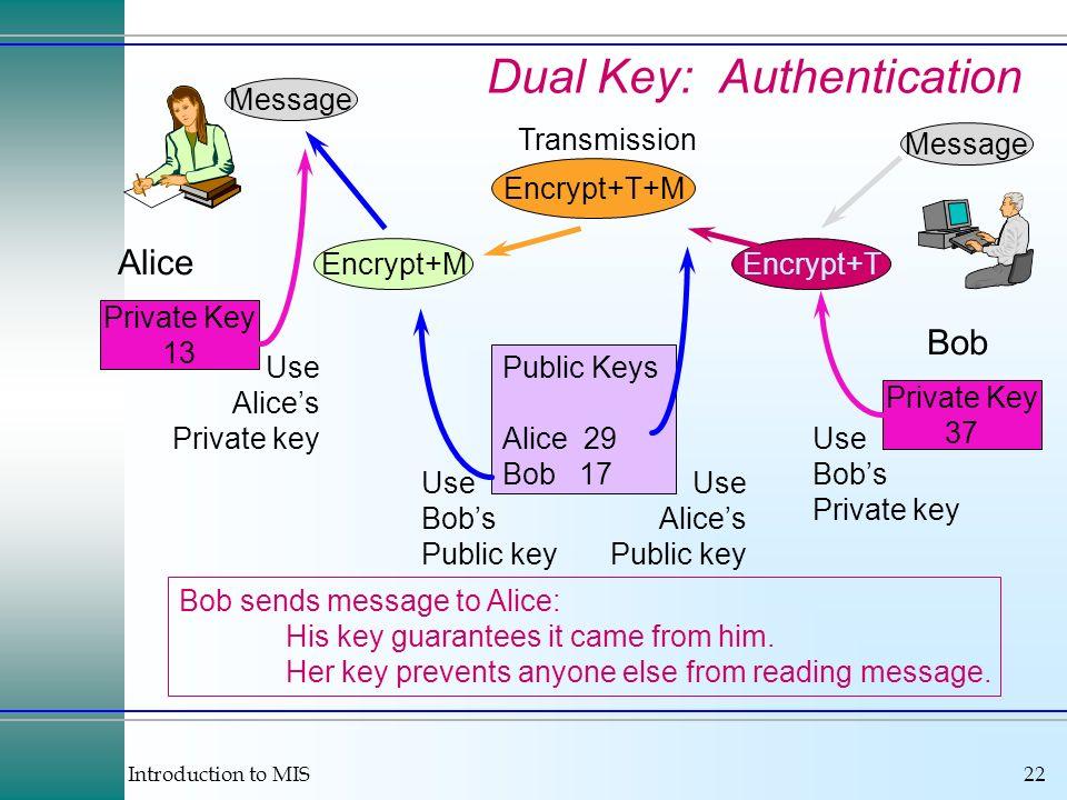 Introduction to MIS22 Alice Bob Public Keys Alice 29 Bob 17 Private Key 13 Private Key 37 Use Bobs Public key Use Bobs Private key Bob sends message t