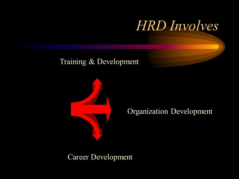 Training Design Involves Developing behavior objectives.