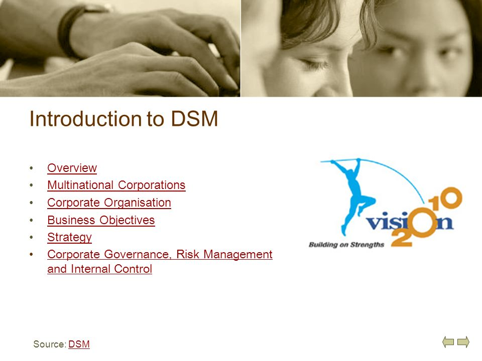 Introduction to DSM Overview Multinational Corporations Corporate Organisation Business Objectives Strategy Corporate Governance, Risk Management and