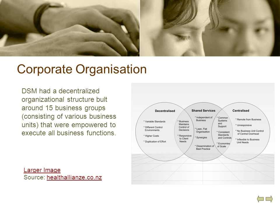 Corporate Organisation DSM had a decentralized organizational structure bult around 15 business groups (consisting of various business units) that wer