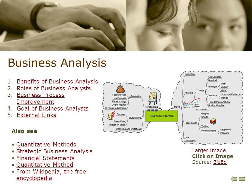 Business Analysis 1.Benefits of Business AnalysisBenefits of Business Analysis 2.Roles of Business AnalystsRoles of Business Analysts 3.Business Proce