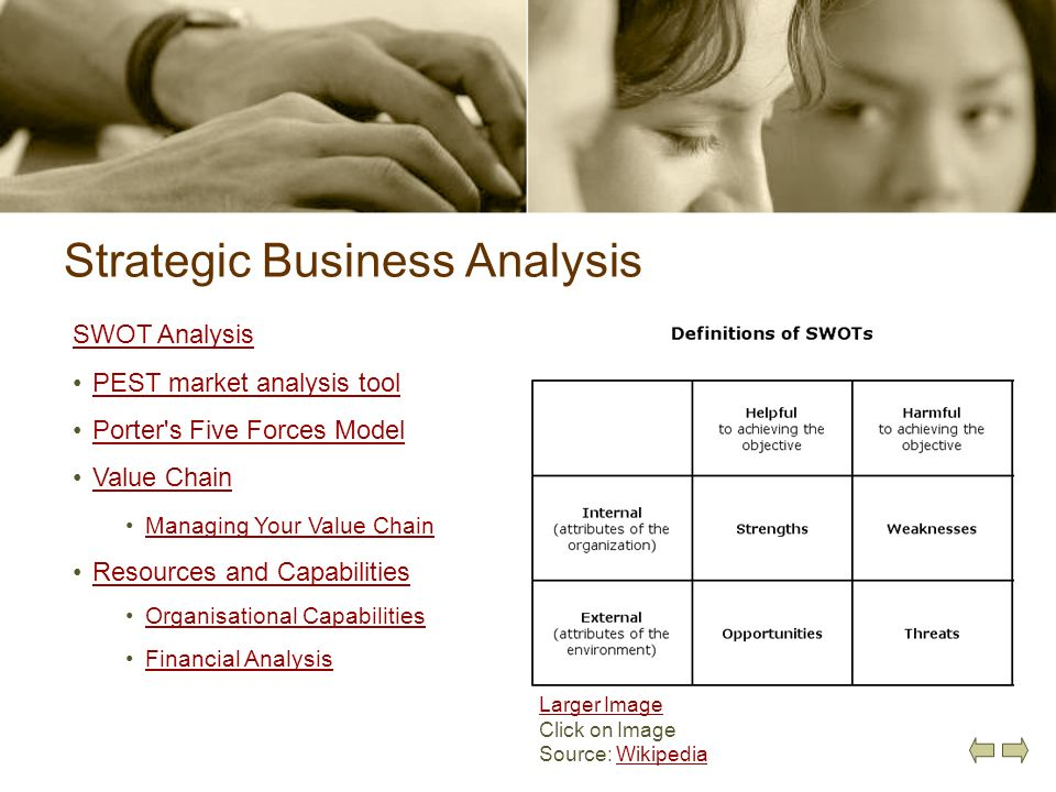 Strategic Business Analysis Larger Image Click on Image Source: WikipediaWikipedia SWOT Analysis PEST market analysis tool Porter's Five Forces Model