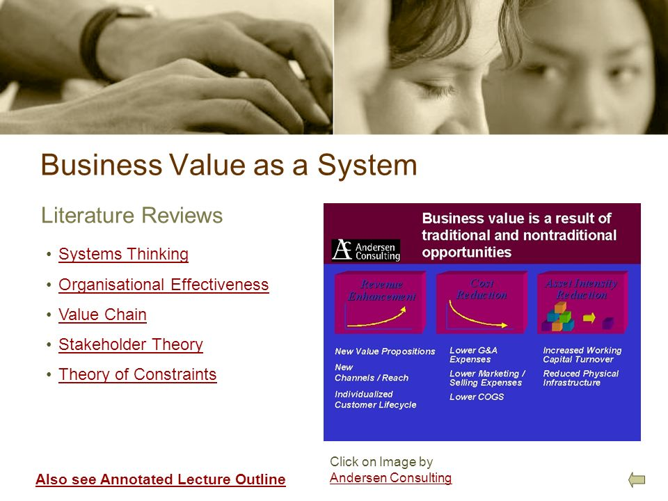 Business Value as a System Systems Thinking Organisational Effectiveness Value Chain Stakeholder Theory Theory of Constraints Literature Reviews Click