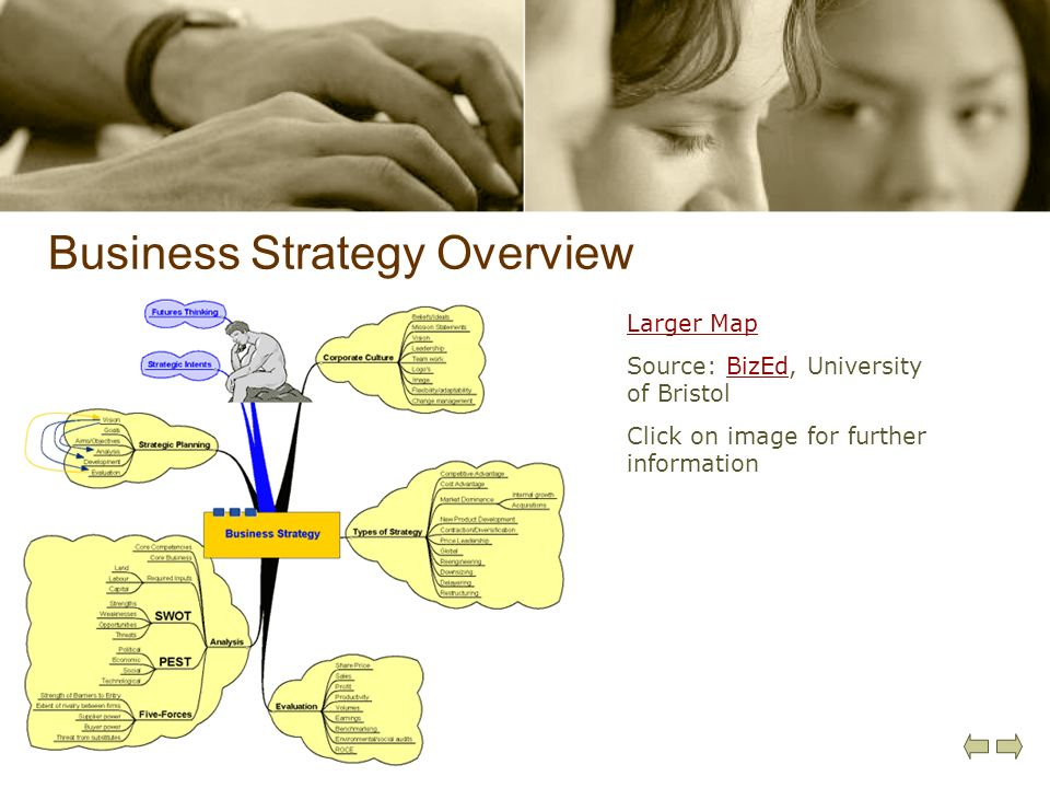 Business Strategy Overview Larger Map Source: BizEd, University of BristolBizEd Click on image for further information