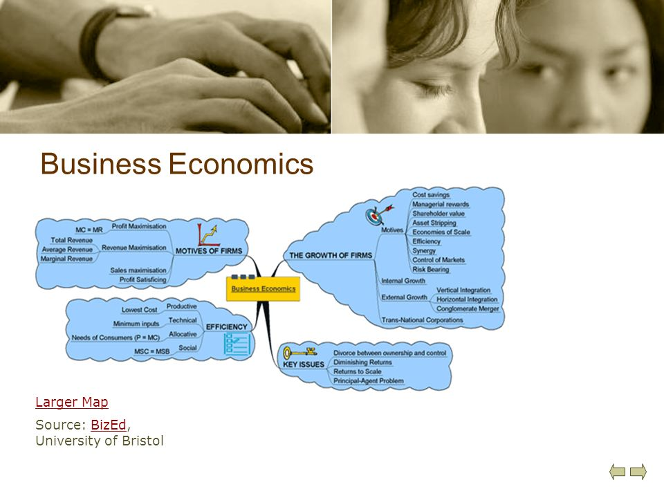 Business Economics Larger Map Source: BizEd, University of BristolBizEd
