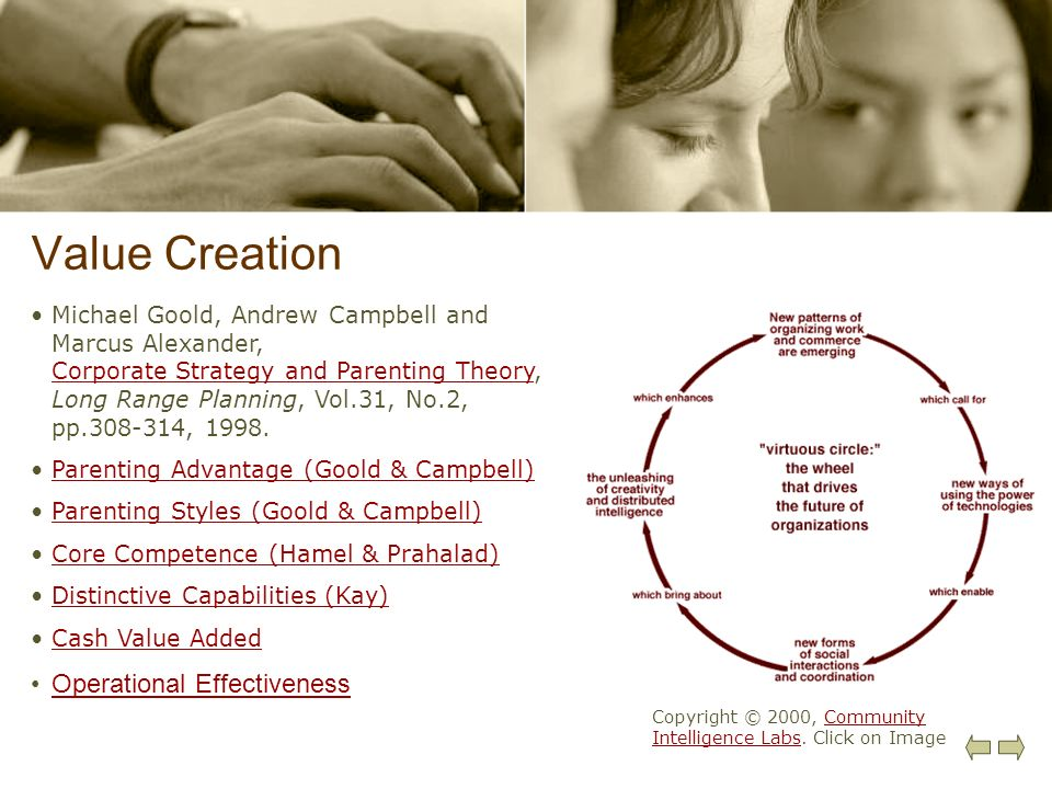 Value Creation Copyright © 2000, Community Intelligence Labs. Click on ImageCommunity Intelligence Labs Michael Goold, Andrew Campbell and Marcus Alex