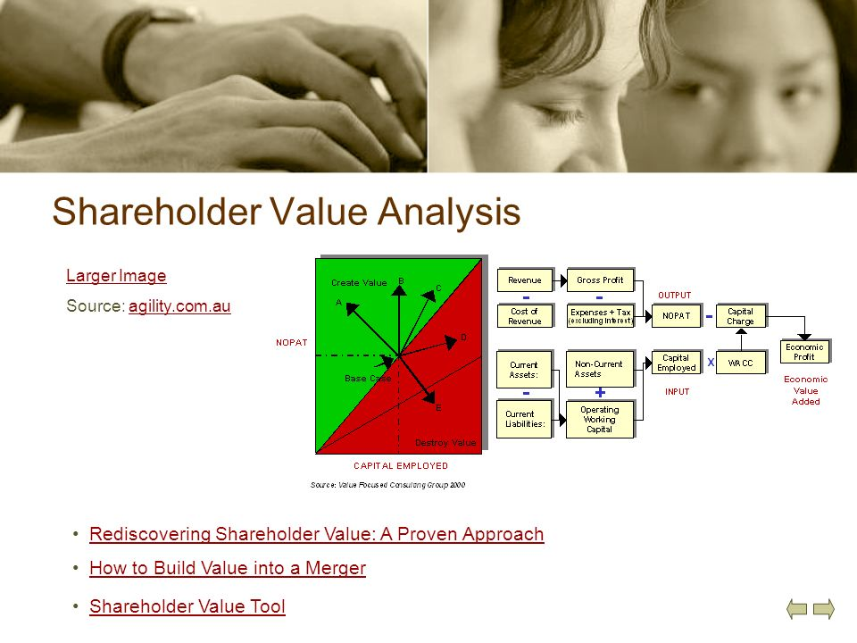 Shareholder Value Analysis Larger Image Source: agility.com.auagility.com.au Rediscovering Shareholder Value: A Proven Approach How to Build Value int