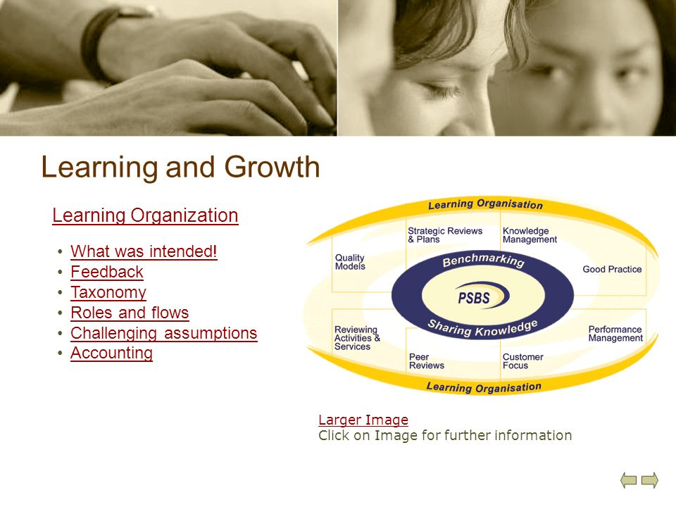 Learning and Growth Learning Organization What was intended! Feedback Taxonomy Roles and flows Challenging assumptions Accounting Larger Image Click o