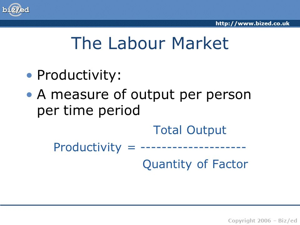 Copyright 2006 – Biz/ed The Labour Market Productivity: A measure of output per person per time period Total Output Productivity = Quantity of Factor