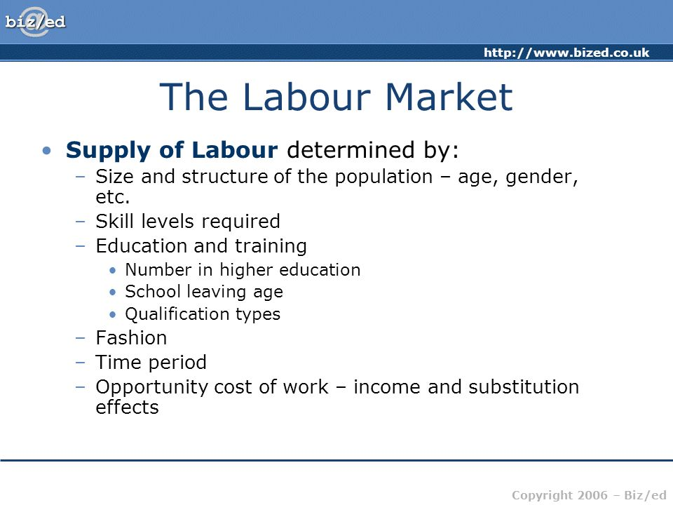 Copyright 2006 – Biz/ed The Labour Market Supply of Labour determined by: –Size and structure of the population – age, gender, etc.