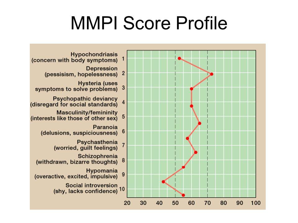 MMPI Score Profile