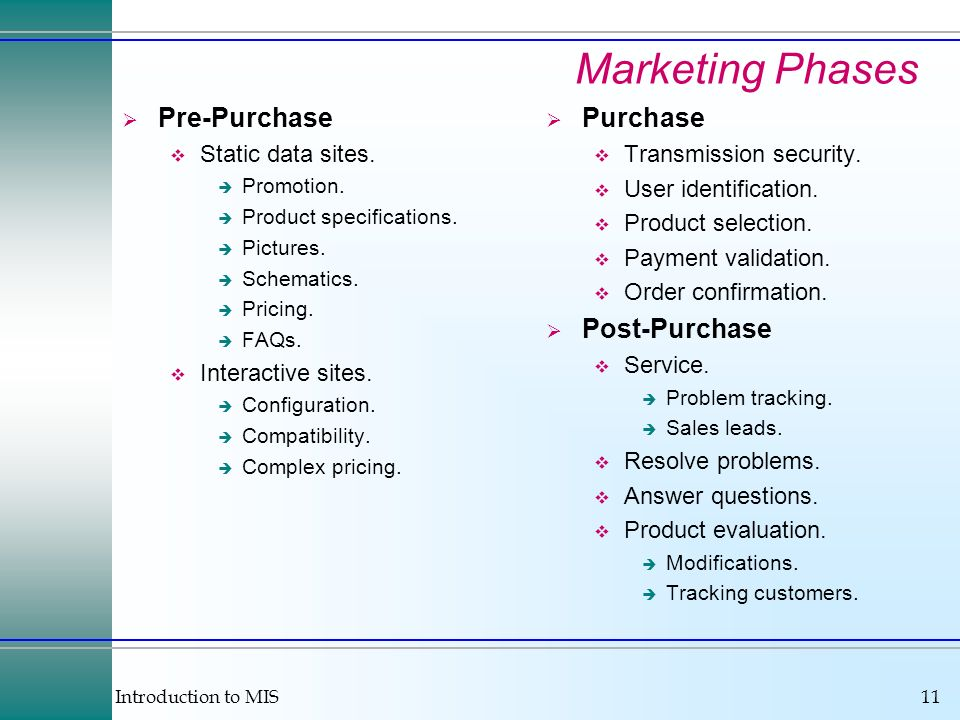 Introduction to MIS11 Marketing Phases Pre-Purchase Static data sites. Promotion. Product specifications. Pictures. Schematics. Pricing. FAQs. Interac