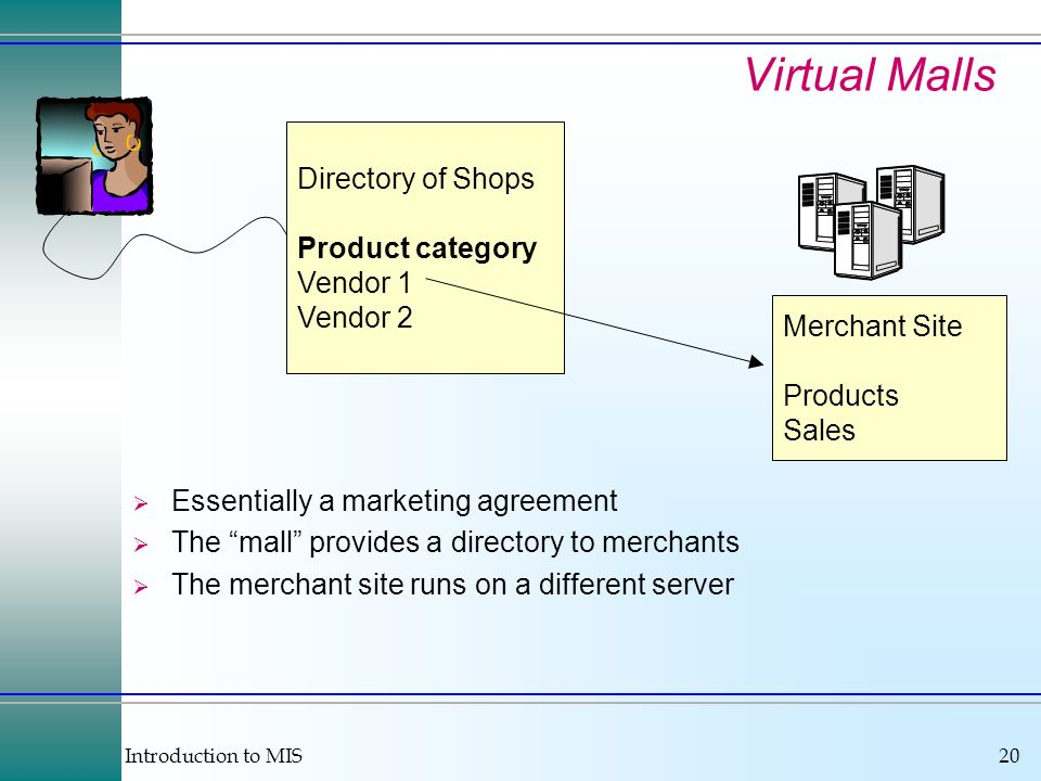 Introduction to MIS20 Virtual Malls Essentially a marketing agreement The mall provides a directory to merchants The merchant site runs on a different