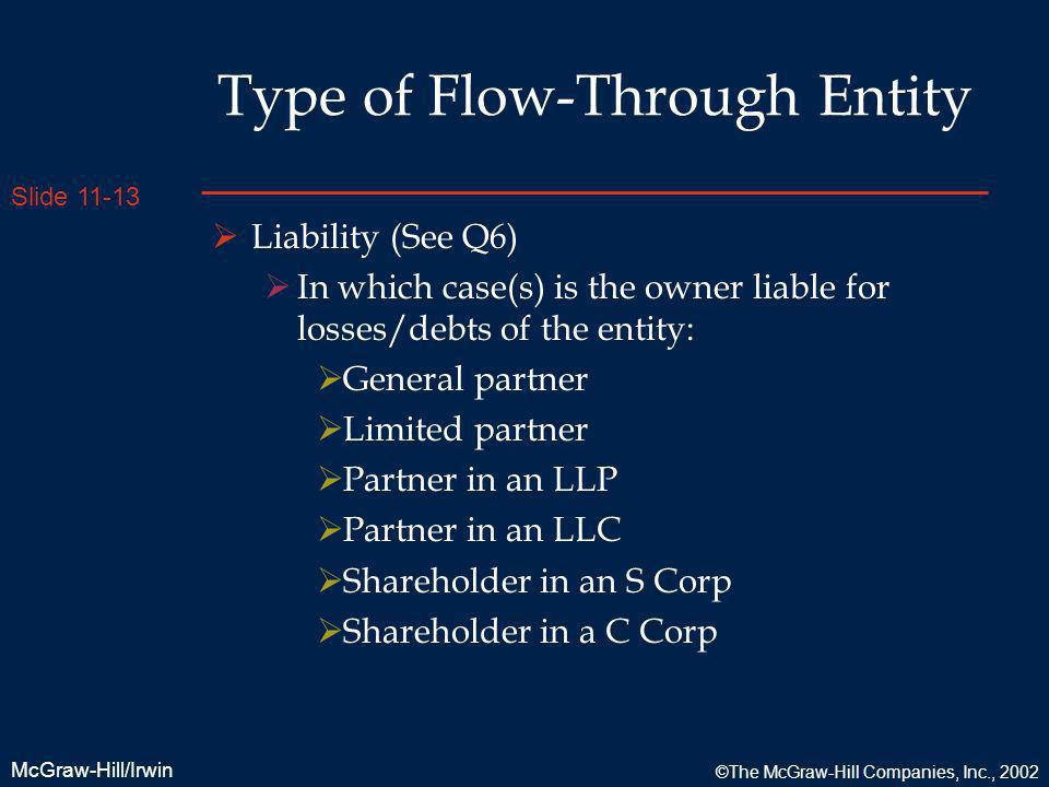 Slide 11-13 McGraw-Hill/Irwin ©The McGraw-Hill Companies, Inc., 2002 Type of Flow-Through Entity Liability (See Q6) In which case(s) is the owner liab