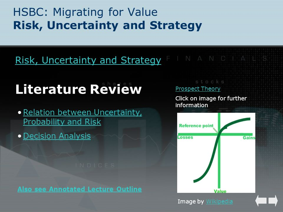 HSBC: Migrating for Value Risk, Uncertainty and Strategy Risk, Uncertainty and Strategy Literature Review Prospect Theory Click on image for further i
