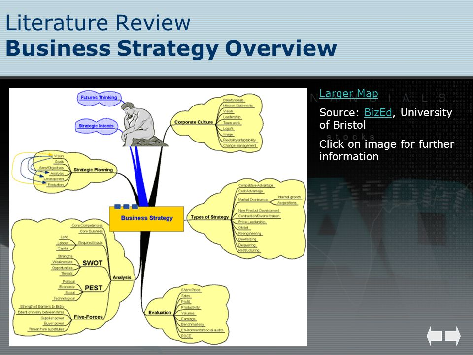 Literature Review Business Strategy Overview Larger Map Source: BizEd, University of BristolBizEd Click on image for further information