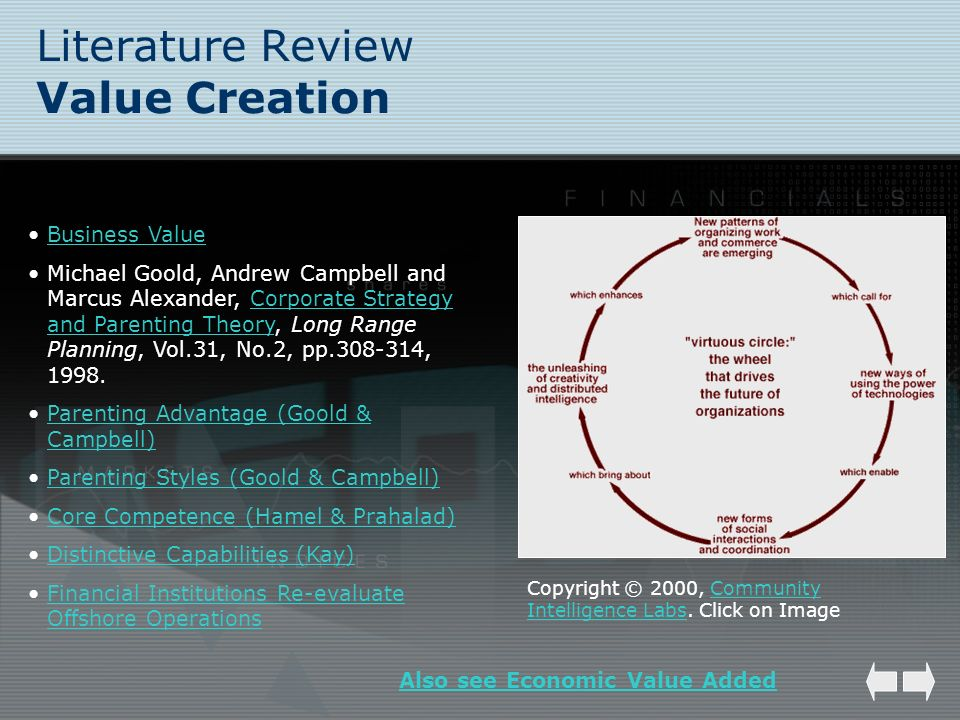 Literature Review Value Creation Business Value Michael Goold, Andrew Campbell and Marcus Alexander, Corporate Strategy and Parenting Theory, Long Ran