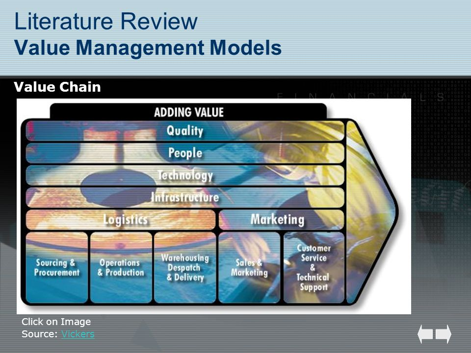Literature Review Value Management Models Value Chain Click on Image Source: Vickers Vickers