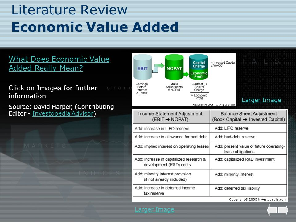 Literature Review Economic Value Added What Does Economic Value Added Really Mean? Click on Images for further information Source: David Harper, (Cont