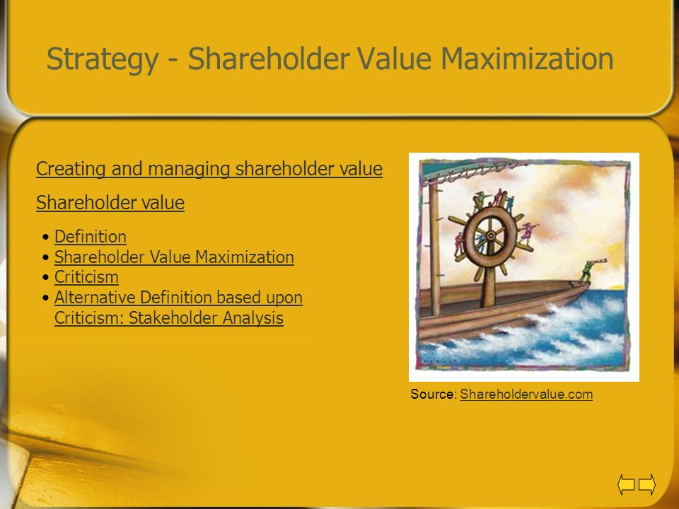 Strategy - Shareholder Value Maximization Creating and managing shareholder value Shareholder value Definition Shareholder Value Maximization Criticis