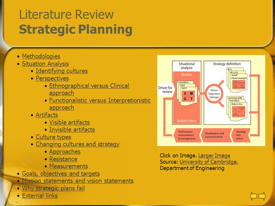 Literature Review Strategic Planning Methodologies Situation Analysis Identifying cultures Perspectives Ethnographical versus Clinical approachEthnogr