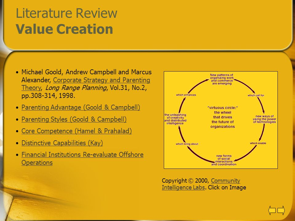 Literature Review Value Creation Michael Goold, Andrew Campbell and Marcus Alexander, Corporate Strategy and Parenting Theory, Long Range Planning, Vo