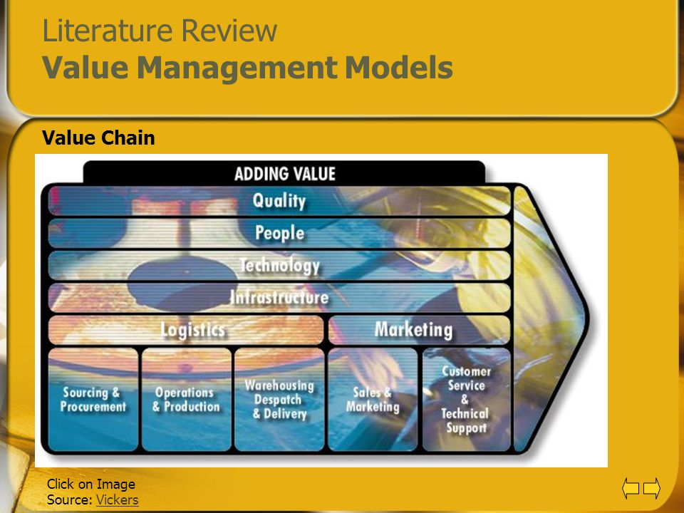 Literature Review Value Management Models Value Chain Click on Image Source: VickersVickers