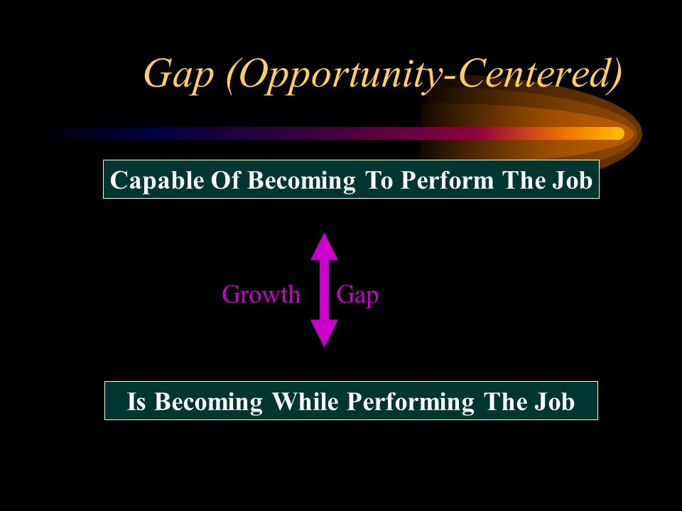 Gap (Opportunity-Centered) Capable Of Becoming To Perform The Job Is Becoming While Performing The Job Growth Gap