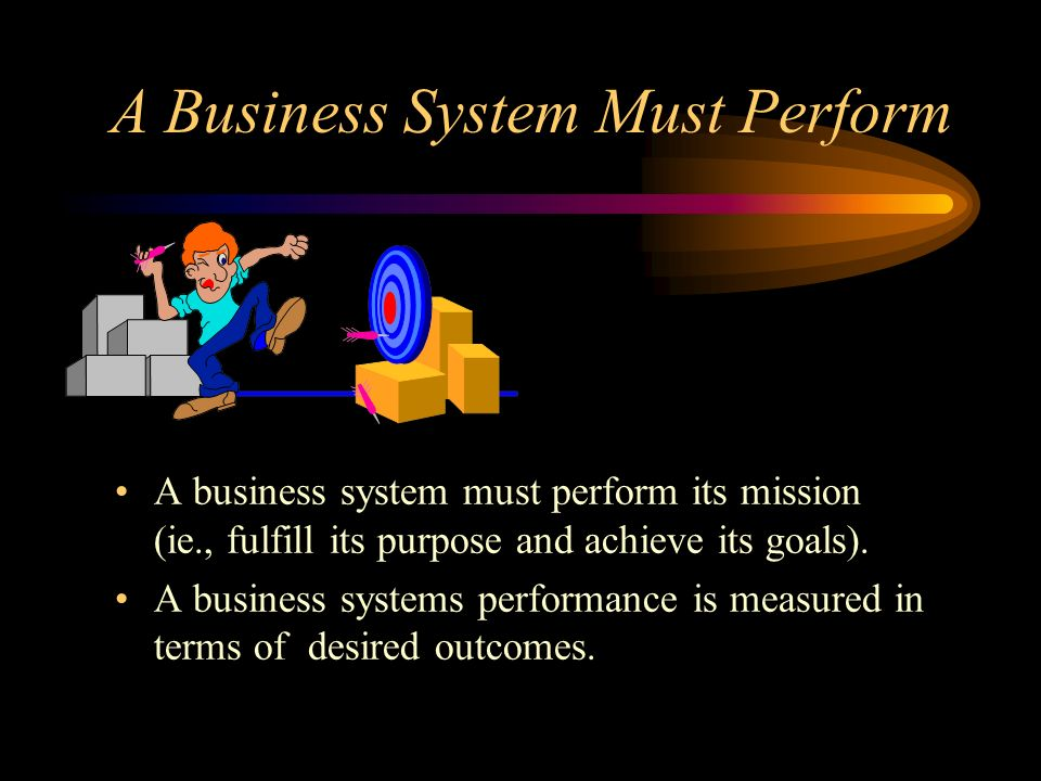 A Business System Must Perform A business system must perform its mission (ie., fulfill its purpose and achieve its goals).