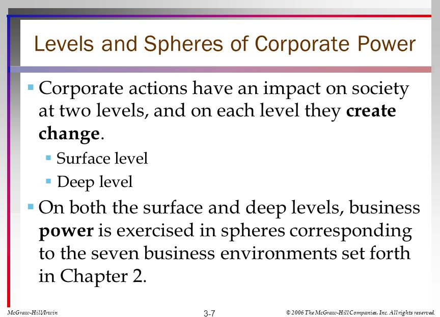 Levels and Spheres of Corporate Power Corporate actions have an impact on society at two levels, and on each level they create change. Surface level D