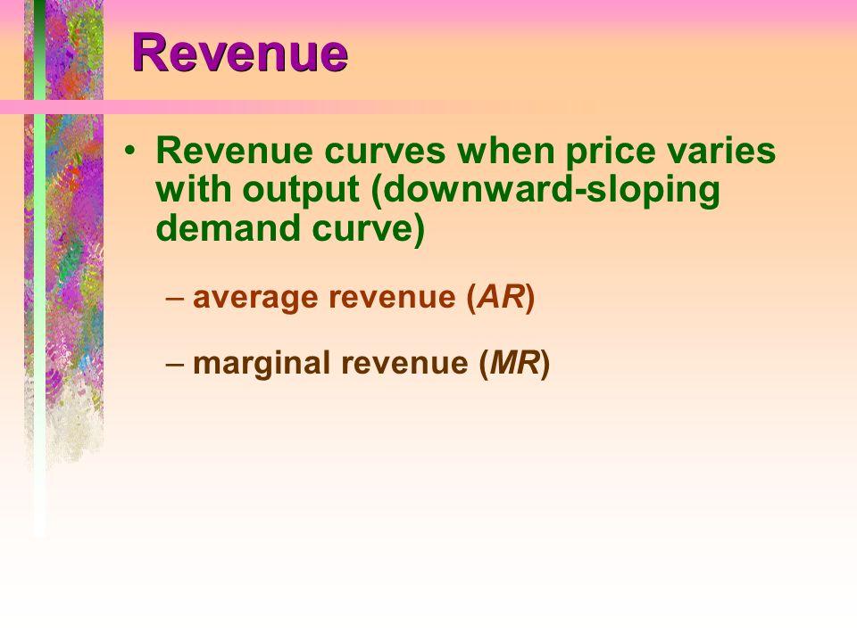 Revenue Revenue curves when price varies with output (downward-sloping demand curve) –average revenue (AR) –marginal revenue (MR)