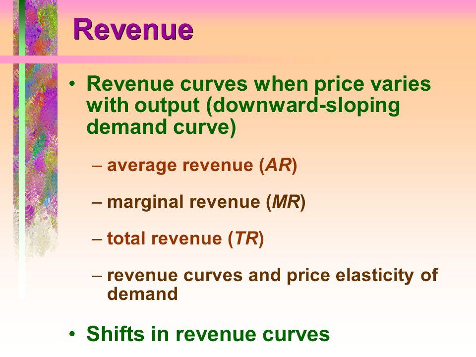 Revenue Revenue curves when price varies with output (downward-sloping demand curve) –average revenue (AR) –marginal revenue (MR) –total revenue (TR)