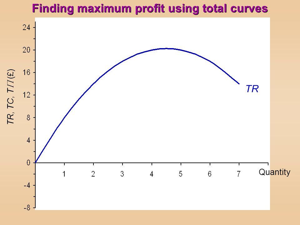TR, TC, T (£) TR Quantity Finding maximum profit using total curves