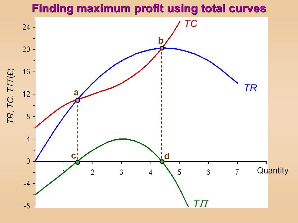 TR, TC, T (£) T TR TC a b c d Quantity Finding maximum profit using total curves