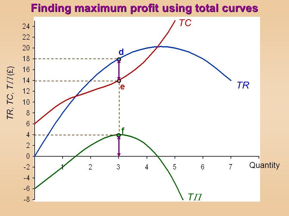 TR, TC, T (£) T TR TC d e f Quantity Finding maximum profit using total curves