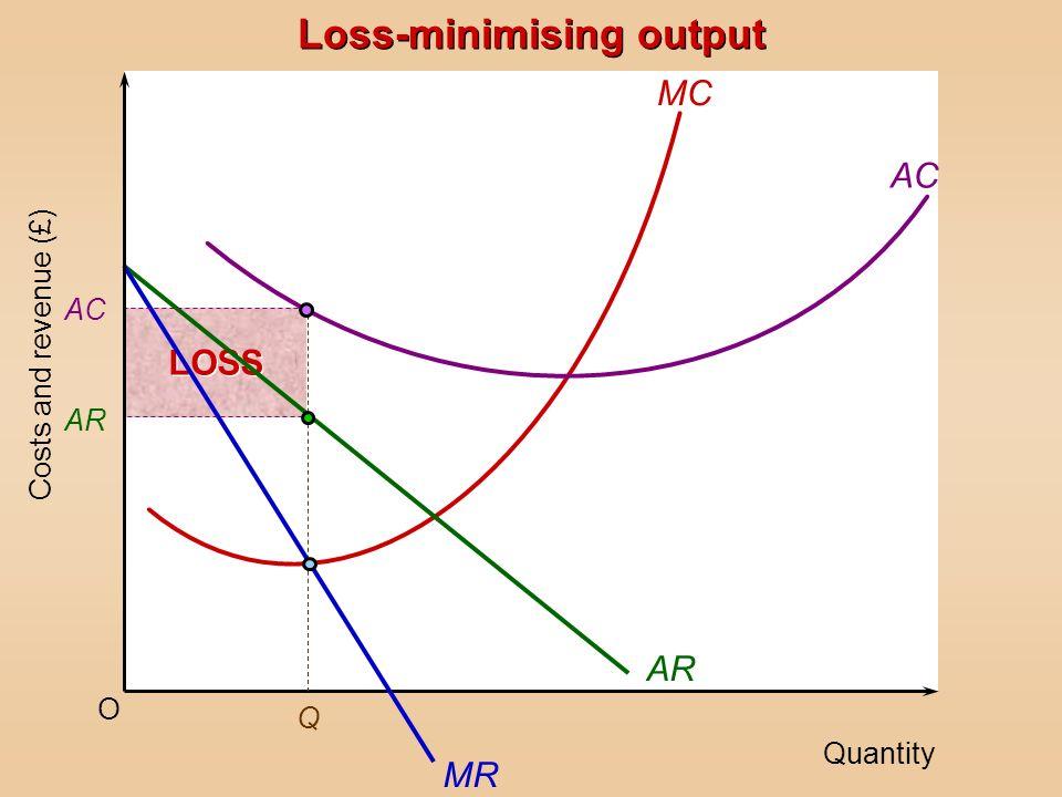 LOSS O Costs and revenue (£) Quantity MC AC AR MR Q AC AR Loss-minimising output