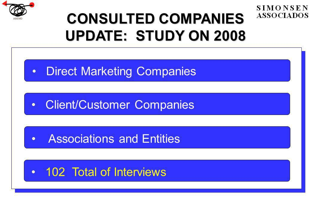 CONSULTED COMPANIES UPDATE: STUDY ON 2008 Direct Marketing Companies Client/Customer Companies Associations and Entities 102 Total of Interviews