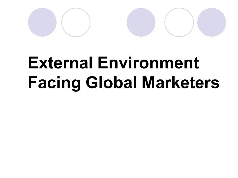 External Environment Facing Global Marketers