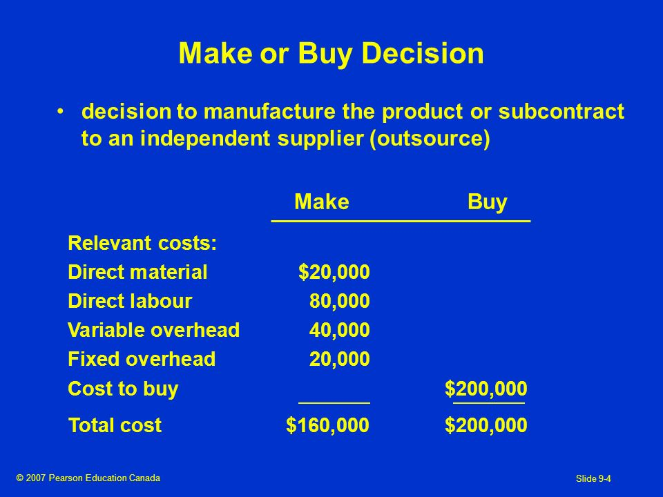 © 2007 Pearson Education Canada Slide 9-5 Joint and Separable Costs in Joint Production Processes Split-Off Point Point in manufacturing process where products separate Joint Product Cost A cost incurred in a production process prior to the split-off point which cannot be identified with specific intermediate or final products except in an arbitrary manner Separable Cost A cost which related to a specific product (cost objective) Chemical X $90,000 Separable Processing Cost $40,000 Chemical Y $30,000 Chemical YA $80,000 Joint Cost $100,000 Split-Off Point