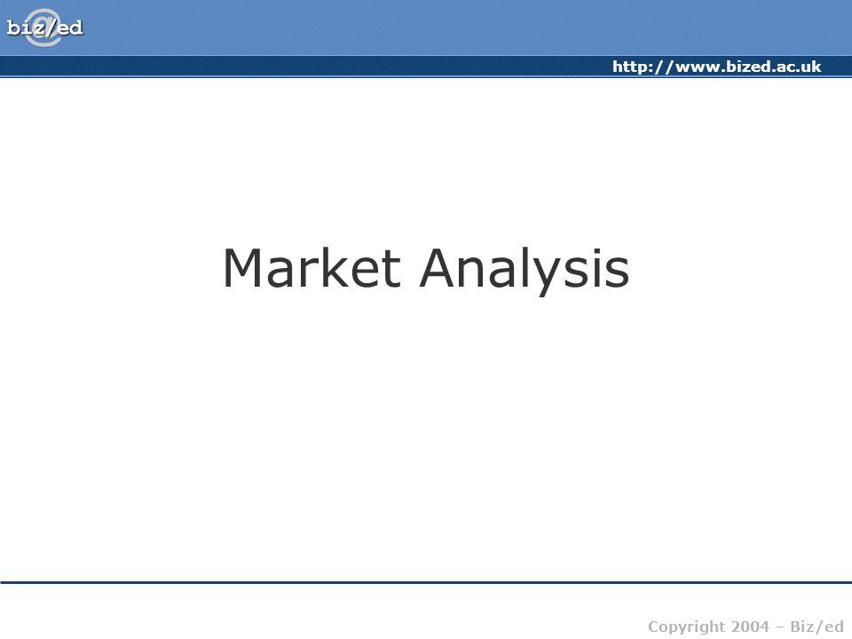 http://www.bized.ac.uk Copyright 2004 – Biz/ed Market Analysis