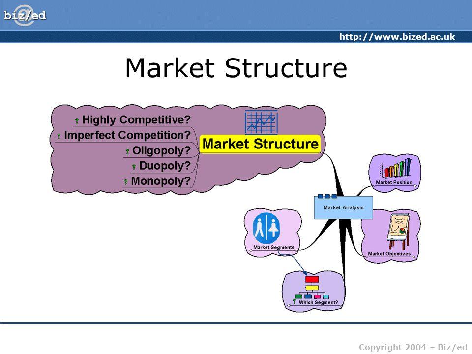 http://www.bized.ac.uk Copyright 2004 – Biz/ed Market Structure